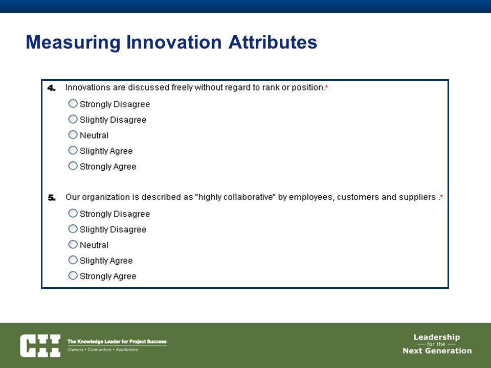 Measuring Innovation Attributes