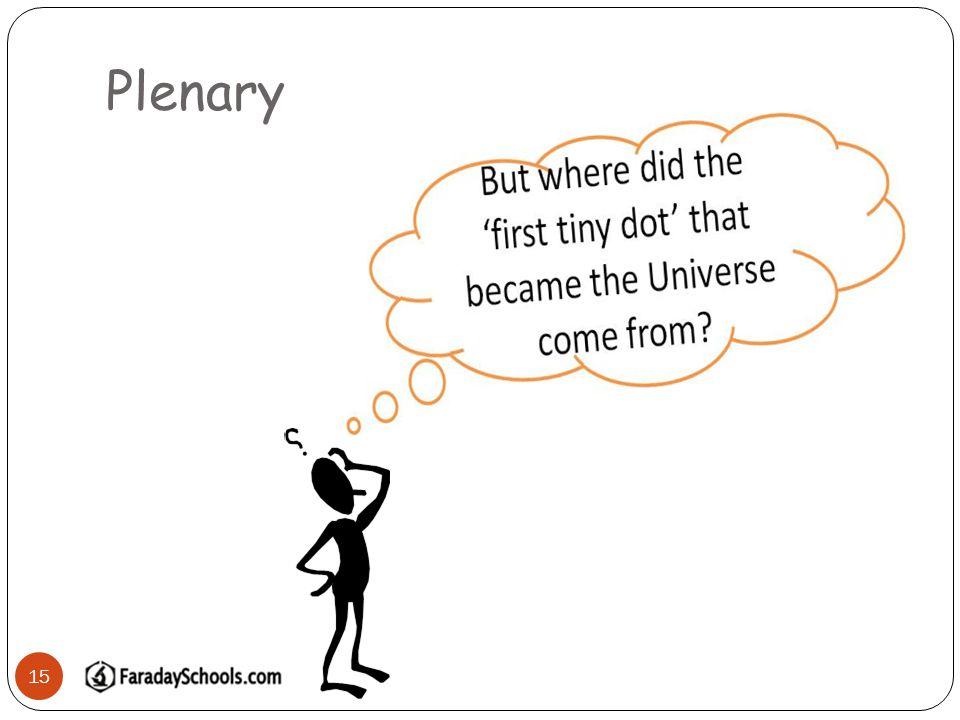 Plenary 15