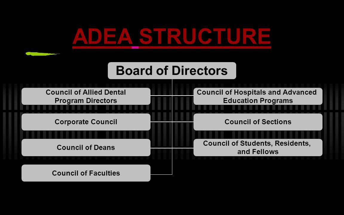 ADEA STRUCTURE