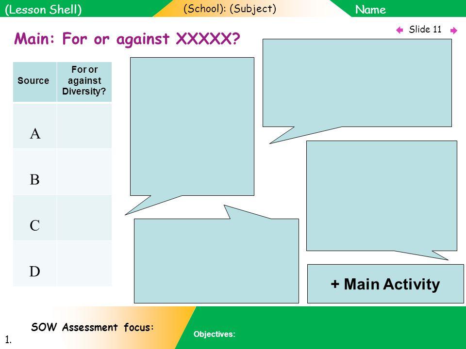 (School): (Subject) Name Objectives: Slide 11 (Lesson Shell) SOW Assessment focus: 1.