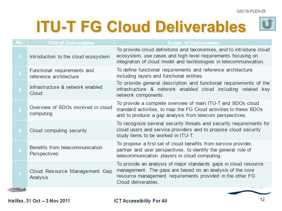 Halifax, 31 Oct – 3 Nov 2011ICT Accessibility For All GSC16-PLEN-28 12 ITU-T FG Cloud Deliverables No.