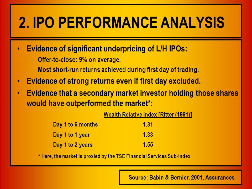 Evidence of significant underpricing of L/H IPOs: – Offer-to-close: 9% on average.