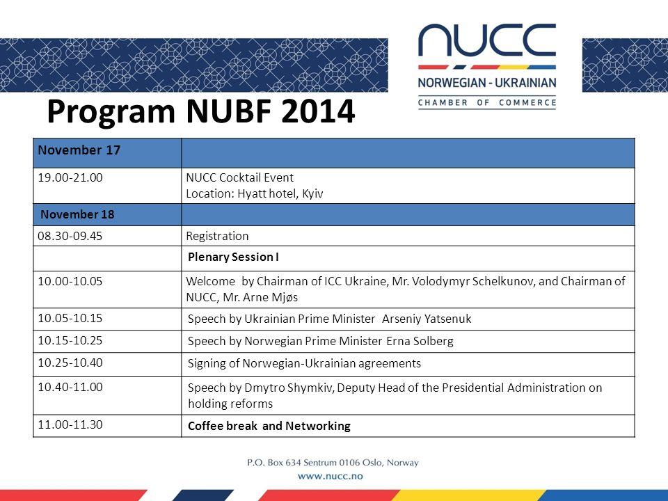 Program NUBF 2014 November 17 19.00-21.00NUCC Cocktail Event Location: Hyatt hotel, Kyiv November 18 08.30-09.45Registration Plenary Session I 10.00-10.05Welcome by Chairman of ICC Ukraine, Mr.