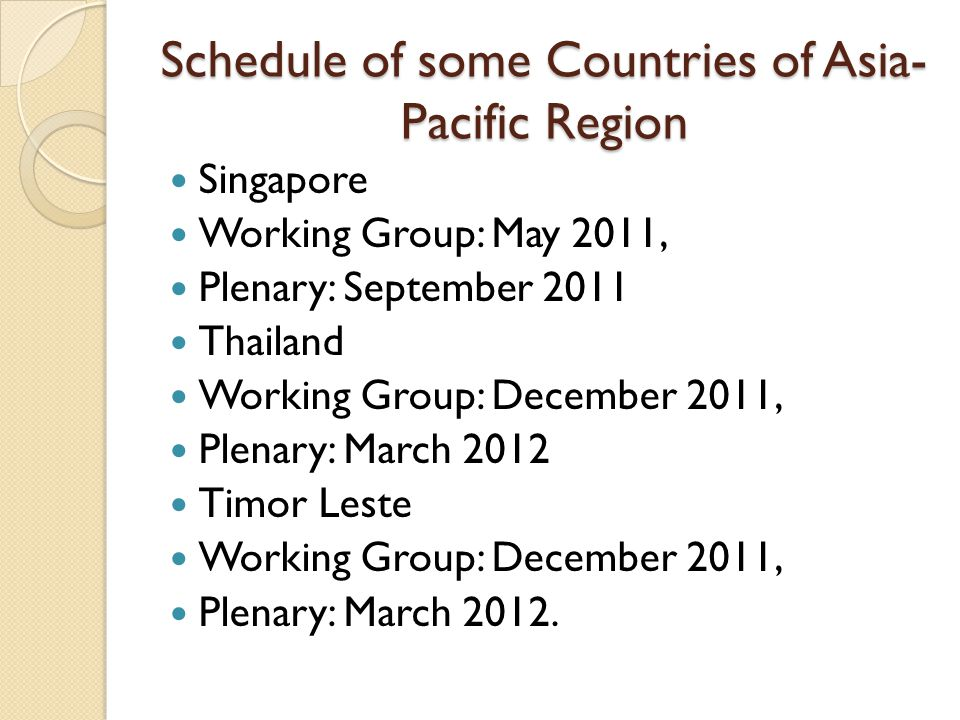 Schedule of some Countries of Asia- Pacific Region Singapore Working Group: May 2011, Plenary: September 2011 Thailand Working Group: December 2011, Plenary: March 2012 Timor Leste Working Group: December 2011, Plenary: March 2012.