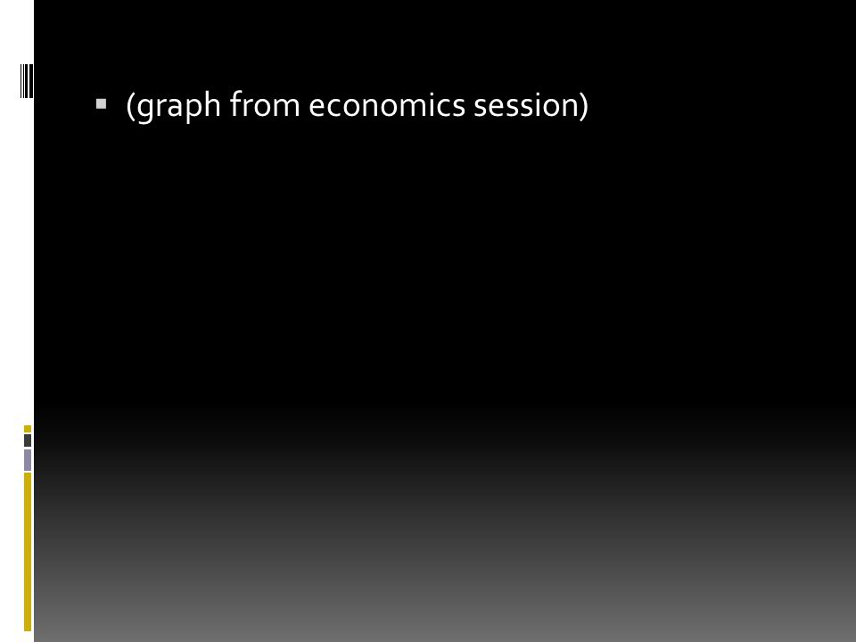  (graph from economics session)