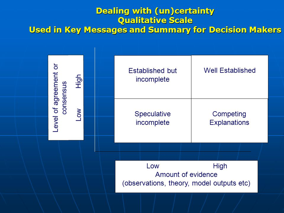 Level of agreement or consensus Low High Amount of evidence (observations, theory, model outputs etc) Established but incomplete Well Established Speculative incomplete Competing Explanations Dealing with (un)certainty Qualitative Scale Used in Key Messages and Summary for Decision Makers