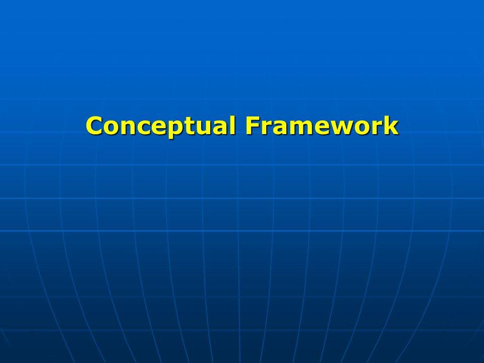 Figure 1:Conceptual Framework for the Assessment Conceptual Framework Conceptual Framework