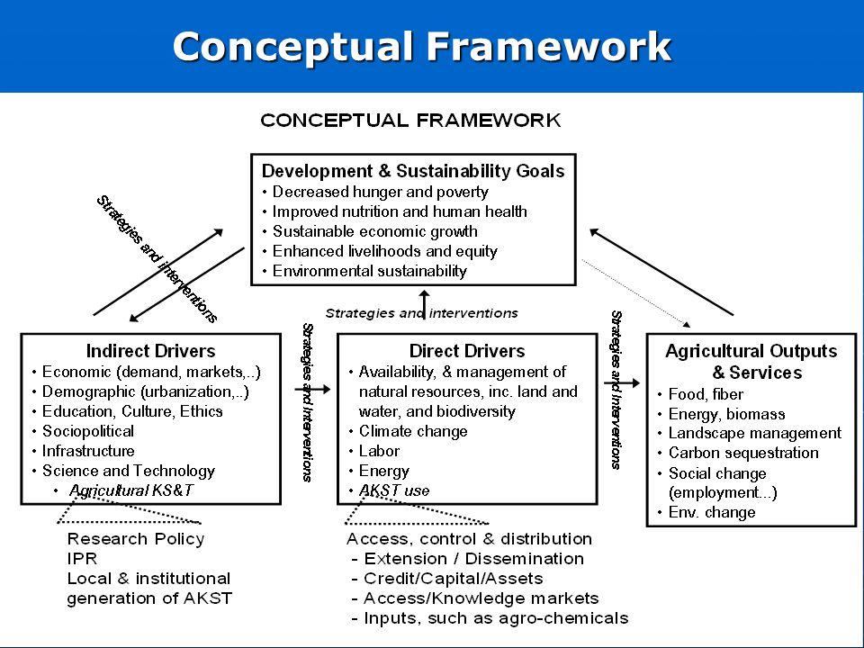 Conceptual Framework - AKST Conceptual Framework - AKST