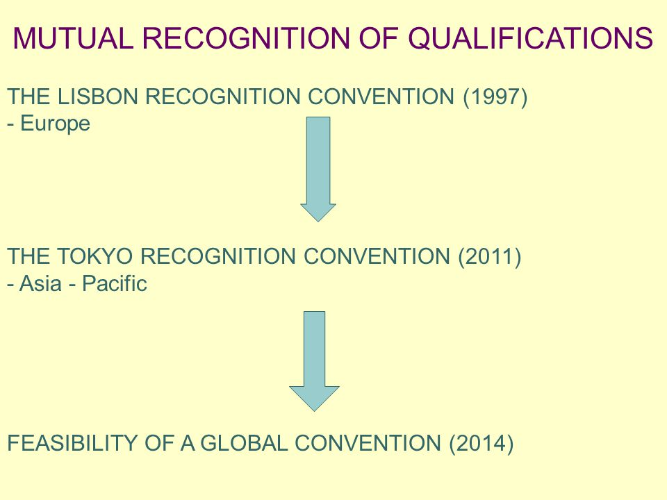 MUTUAL RECOGNITION OF QUALIFICATIONS THE LISBON RECOGNITION CONVENTION (1997) - Europe THE TOKYO RECOGNITION CONVENTION (2011) - Asia - Pacific FEASIB