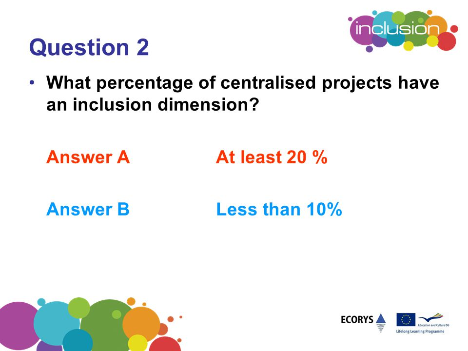 Question 3 Which programme is the most popular at tackling inclusion issues.