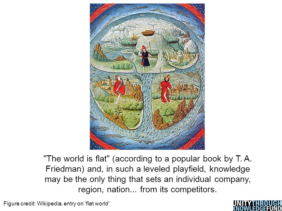 The world is flat (according to a popular book by T.