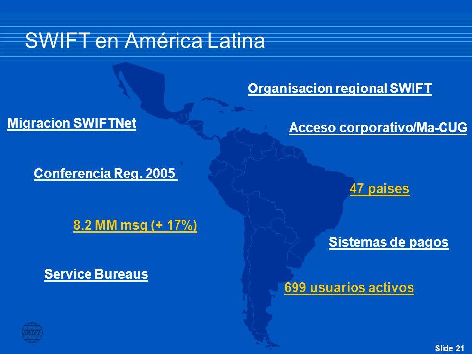 Slide 21 SWIFT en América Latina 8.2 MM msg (+ 17%) 699 usuarios activos 47 paises Service Bureaus Organisacion regional SWIFT Migracion SWIFTNet Sistemas de pagos Conferencia Reg.