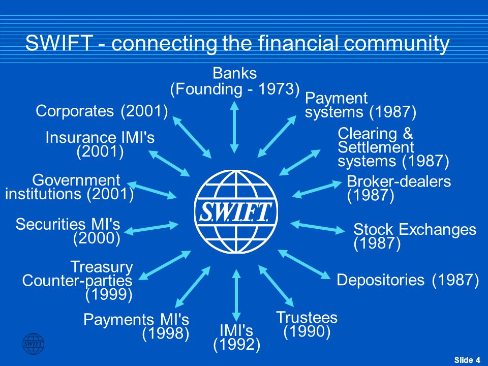 Slide 4 SWIFT - connecting the financial community Banks (Founding - 1973) IMI s (1992) Corporates (2001) Insurance IMI s (2001) Payments MI s (1998) Securities MI s (2000) Government institutions (2001) Trustees (1990) Broker-dealers (1987) Payment systems (1987) Clearing & Settlement systems (1987) Depositories (1987) Stock Exchanges (1987) Treasury Counter-parties (1999)