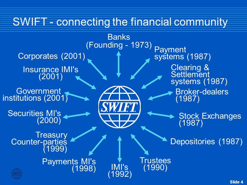 Slide 5 Visión SWIFT2006 Nuestra misión es ser la infraestructura de mensajería de la comunidad financiera, aportando el menor riesgo y los mayores niveles de contingencia.