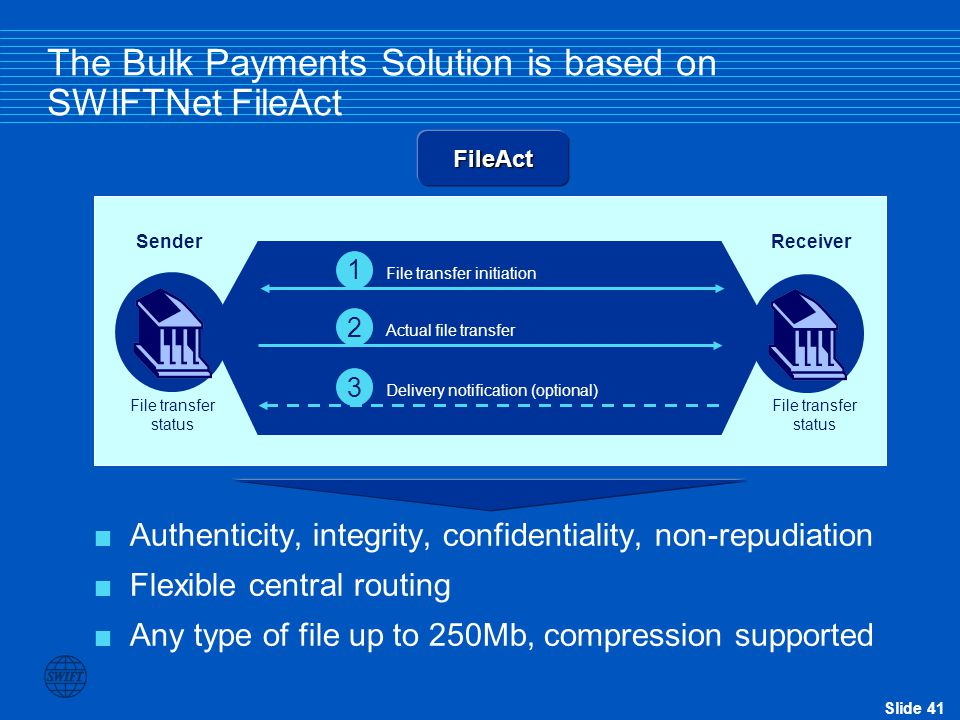 Slide 41 The Bulk Payments Solution is based on SWIFTNet FileAct  Authenticity, integrity, confidentiality, non-repudiation  Flexible central routing  Any type of file up to 250Mb, compression supported File transfer initiation Delivery notification (optional) SenderReceiver Actual file transfer File transfer status 1 2 3 FileAct