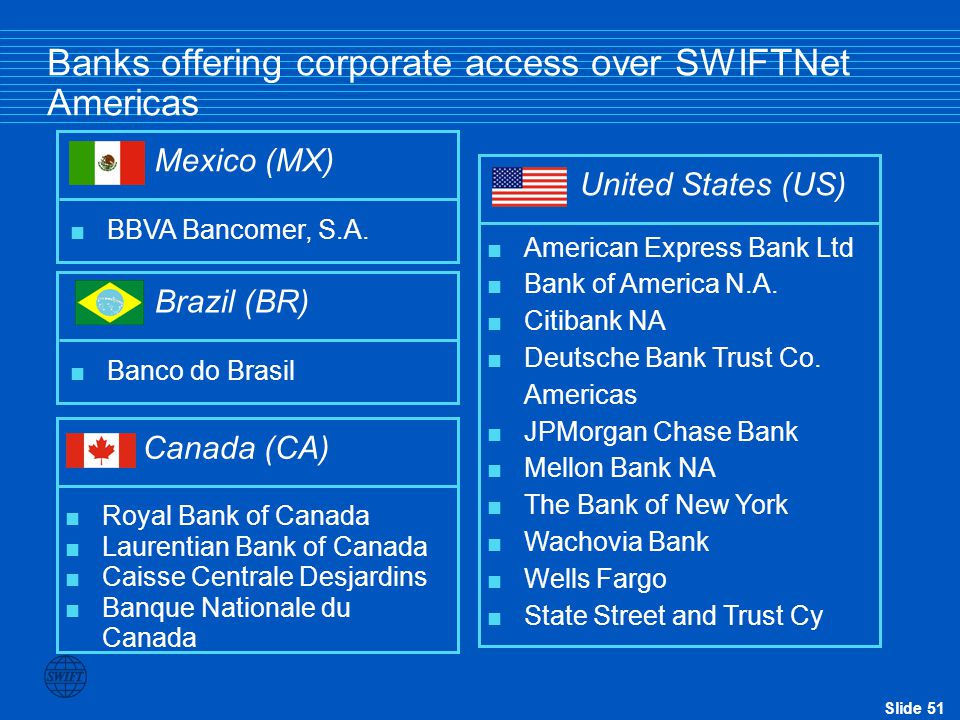 Slide 51 Banks offering corporate access over SWIFTNet Americas  Royal Bank of Canada  Laurentian Bank of Canada  Caisse Centrale Desjardins  Banque Nationale du Canada Canada (CA) Mexico (MX)  BBVA Bancomer, S.A.