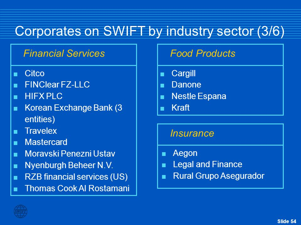 Slide 54 Corporates on SWIFT by industry sector (3/6)  Citco  FINClear FZ-LLC  HIFX PLC  Korean Exchange Bank (3 entities)  Travelex  Mastercard  Moravski Penezni Ustav  Nyenburgh Beheer N.V.