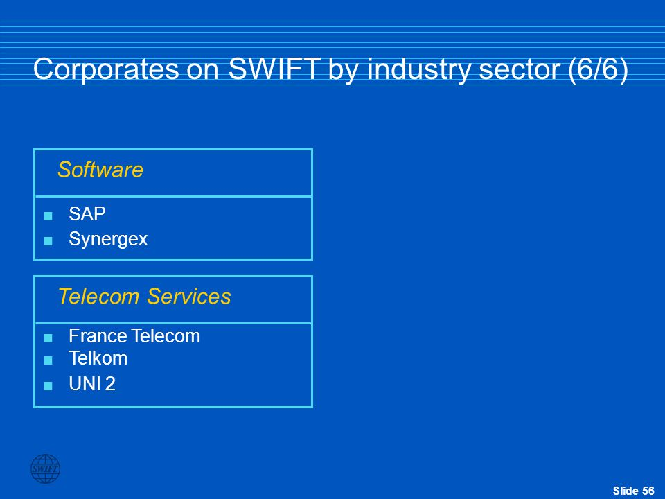 Slide 56 Corporates on SWIFT by industry sector (6/6) Software  SAP  Synergex Telecom Services  France Telecom  Telkom  UNI 2