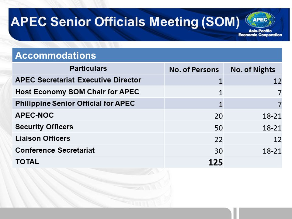 APEC Senior Officials Meeting (SOM) Accommodations Particulars No.