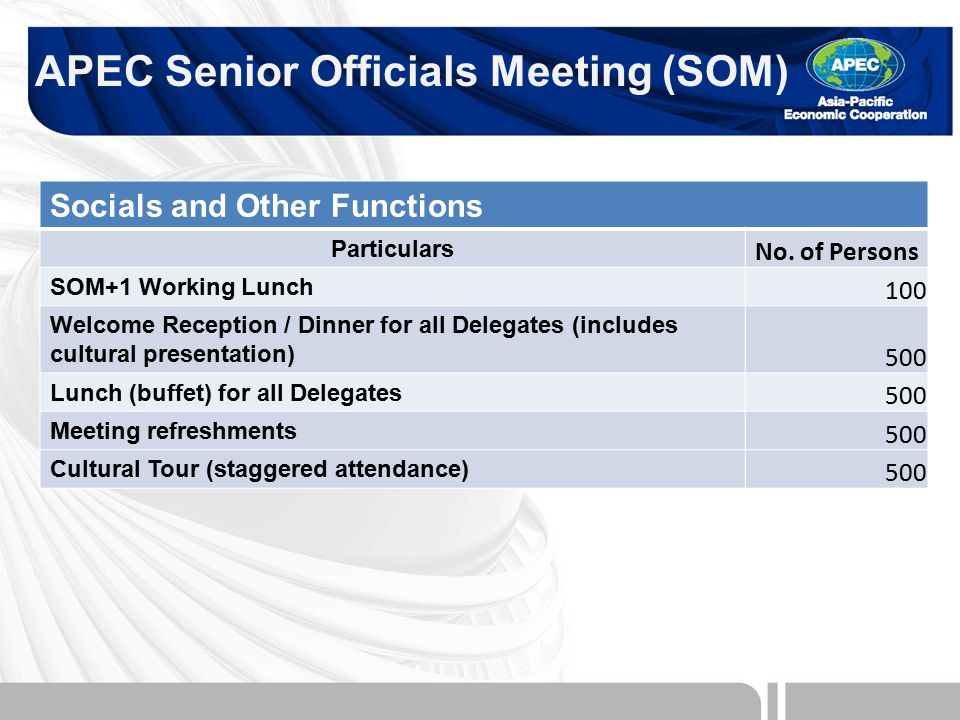 APEC Senior Officials Meeting (SOM) Socials and Other Functions Particulars No.