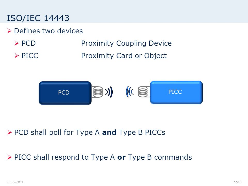  Defines two devices  PCDProximity Coupling Device  PICCProximity Card or Object 19.09.2011Page 3 ISO/IEC 14443  PCD shall poll for Type A and Type B PICCs  PICC shall respond to Type A or Type B commands PCDPICC