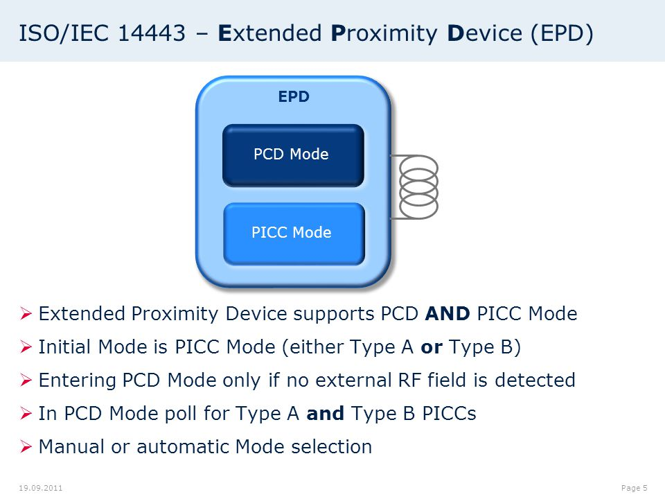 19.09.2011Page 5 ISO/IEC 14443 – Extended Proximity Device (EPD)  Extended Proximity Device supports PCD AND PICC Mode  Initial Mode is PICC Mode (either Type A or Type B)  Entering PCD Mode only if no external RF field is detected  In PCD Mode poll for Type A and Type B PICCs  Manual or automatic Mode selection EPD PCD ModePICC Mode