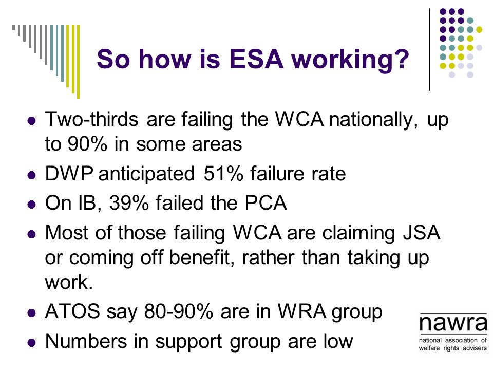 So how is ESA working.