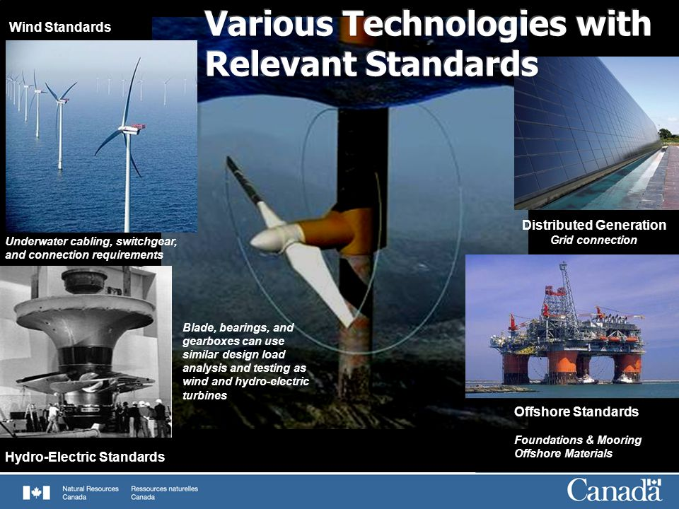 Hydro-Electric Standards Offshore Standards Foundations & Mooring Offshore Materials Wind Standards Underwater cabling, switchgear, and connection requirements Blade, bearings, and gearboxes can use similar design load analysis and testing as wind and hydro-electric turbines Distributed Generation Grid connection