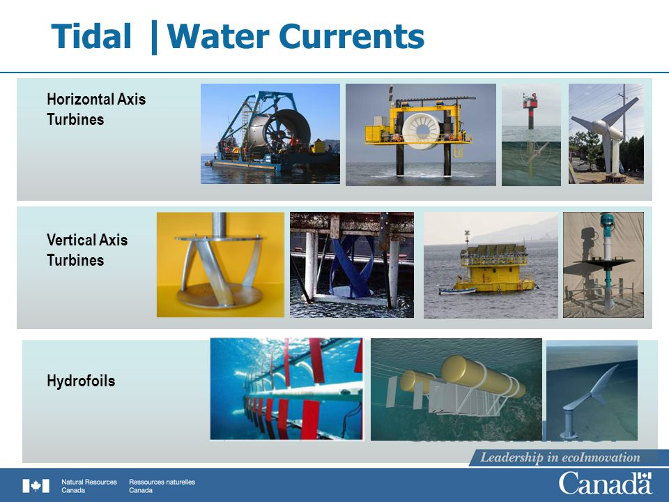 Tidal | Water Currents Horizontal Axis Turbines Vertical Axis Turbines Hydrofoils