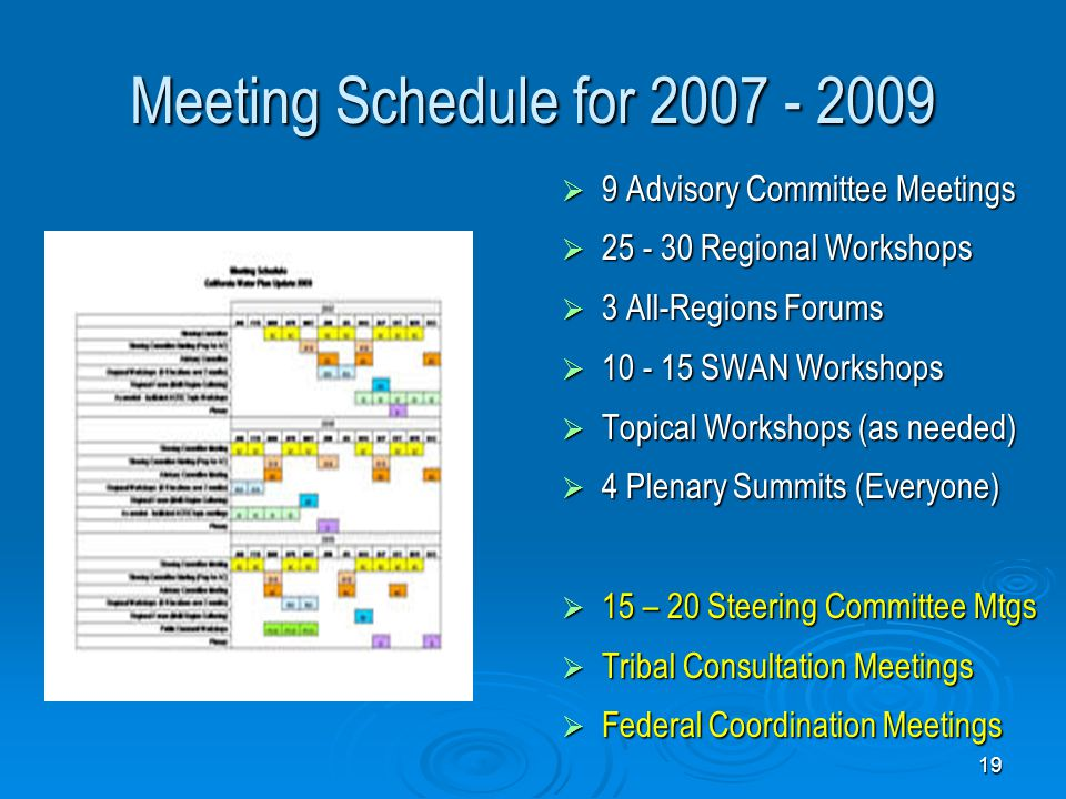19 Meeting Schedule for 2007 - 2009  9 Advisory Committee Meetings  25 - 30 Regional Workshops  3 All-Regions Forums  10 - 15 SWAN Workshops  Topical Workshops (as needed)  4 Plenary Summits (Everyone)  15 – 20 Steering Committee Mtgs  Tribal Consultation Meetings  Federal Coordination Meetings