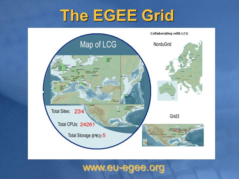 The EGEE Grid www.eu-egee.org