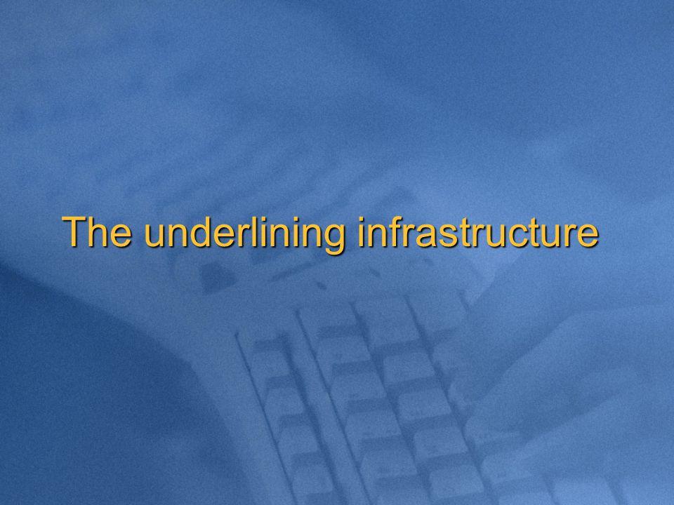 The underlining infrastructure
