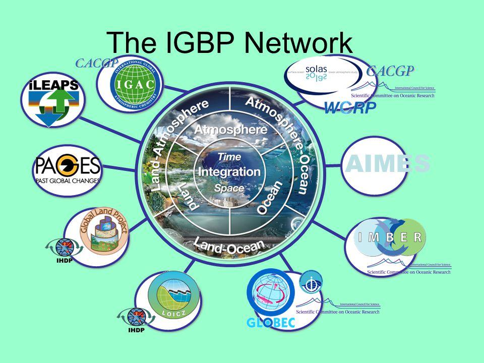 The IGBP Network AIMES