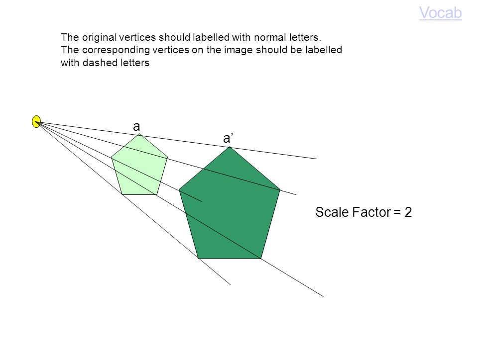 To enlarge a shape about a centre of enlargement, draw lines from the centre through the vertices.