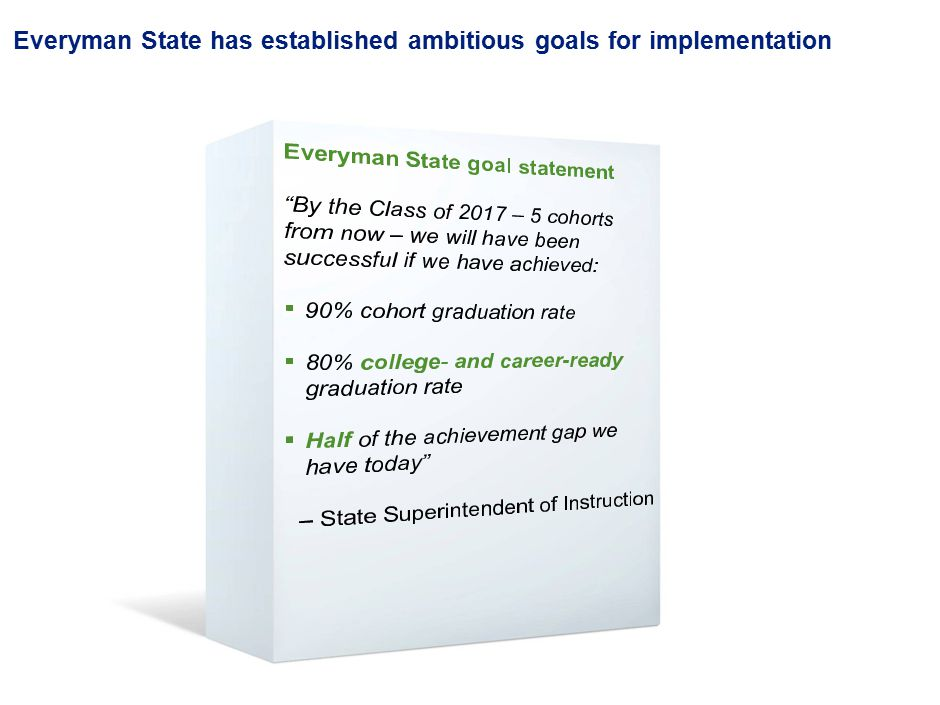 4 Everyman State has established ambitious goals for implementation