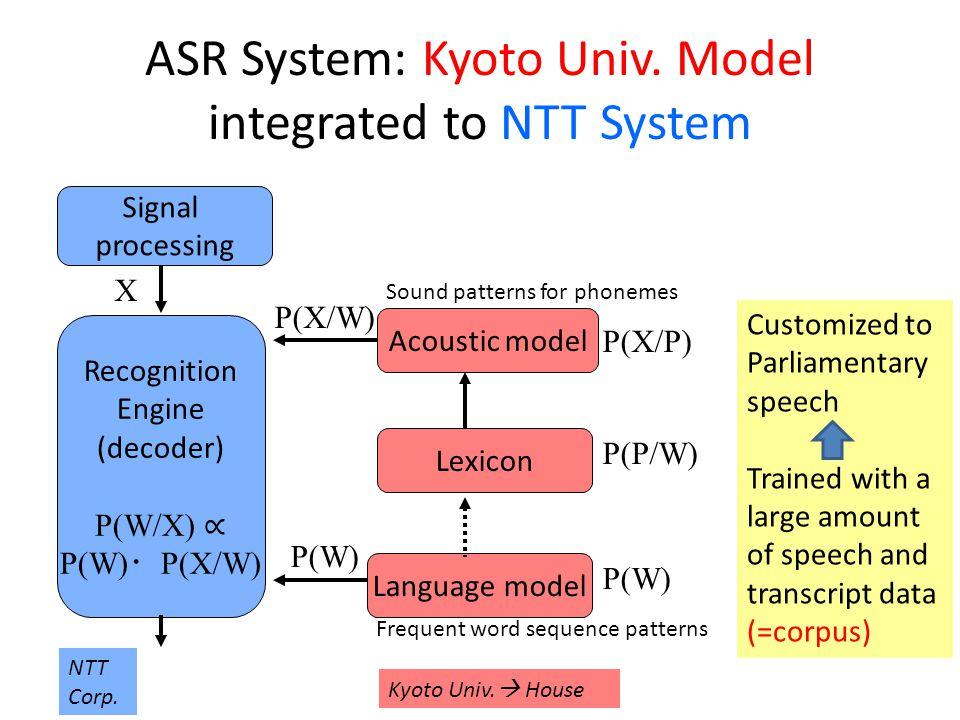 ASR System: Kyoto Univ.