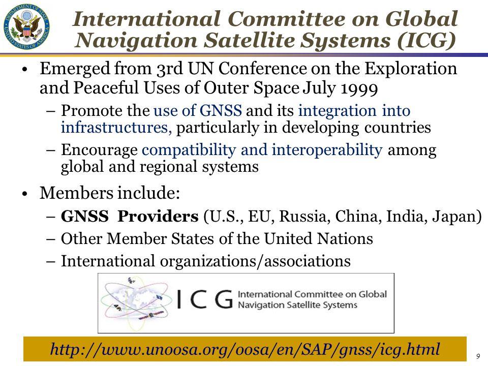 NaviForum Shanghai 2010 – 01-02 September 2010 International Committee on Global Navigation Satellite Systems (ICG) U.S.