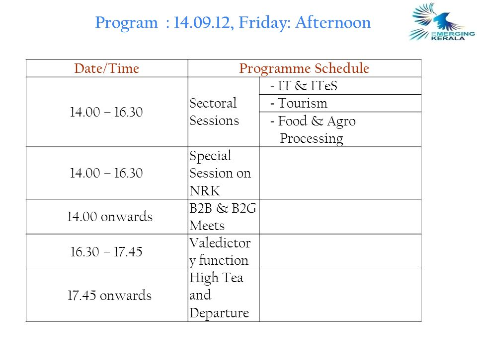 Program : 14.09.12, Friday: Afternoon Date/TimeProgramme Schedule 14.00 – 16.30 Sectoral Sessions - IT & ITeS - Tourism - Food & Agro Processing 14.00 – 16.30 Special Session on NRK 14.00 onwards B2B & B2G Meets 16.30 – 17.45 Valedictor y function 17.45 onwards High Tea and Departure