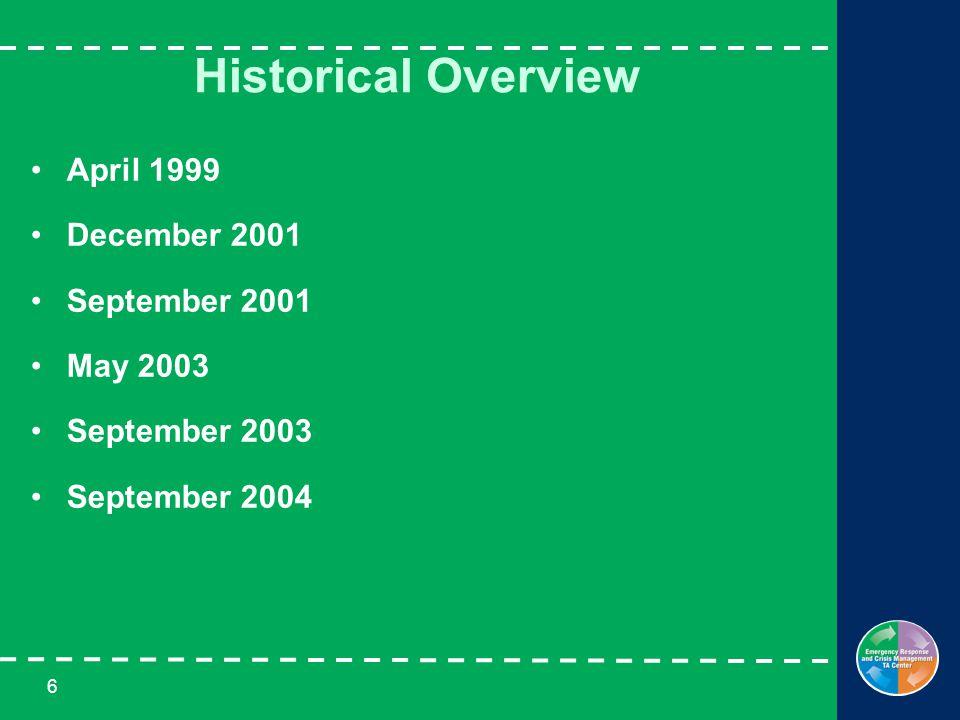 6 Historical Overview April 1999 December 2001 September 2001 May 2003 September 2003 September 2004