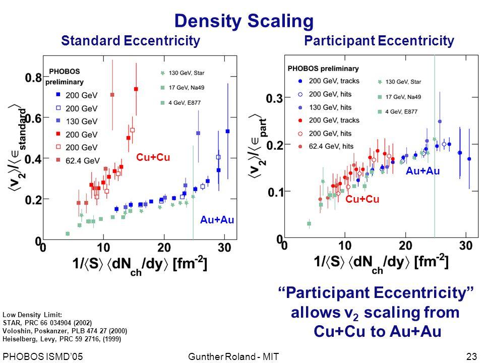 Gunther Roland - MITPHOBOS ISMD'0523 Standard Eccentricity Cu+Cu Au+Au Participant Eccentricity Cu+Cu Au+Au Low Density Limit: STAR, PRC 66 034904 (2002) Voloshin, Poskanzer, PLB 474 27 (2000) Heiselberg, Levy, PRC 59 2716, (1999) Density Scaling Participant Eccentricity allows v 2 scaling from Cu+Cu to Au+Au