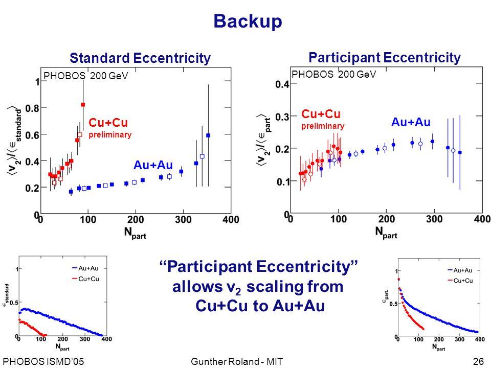 Gunther Roland - MITPHOBOS ISMD'0526 Backup Standard Eccentricity Cu+Cu preliminary Au+Au PHOBOS 200 GeV Participant Eccentricity allows v 2 scaling from Cu+Cu to Au+Au Participant Eccentricity PHOBOS 200 GeV Au+Au Cu+Cu preliminary
