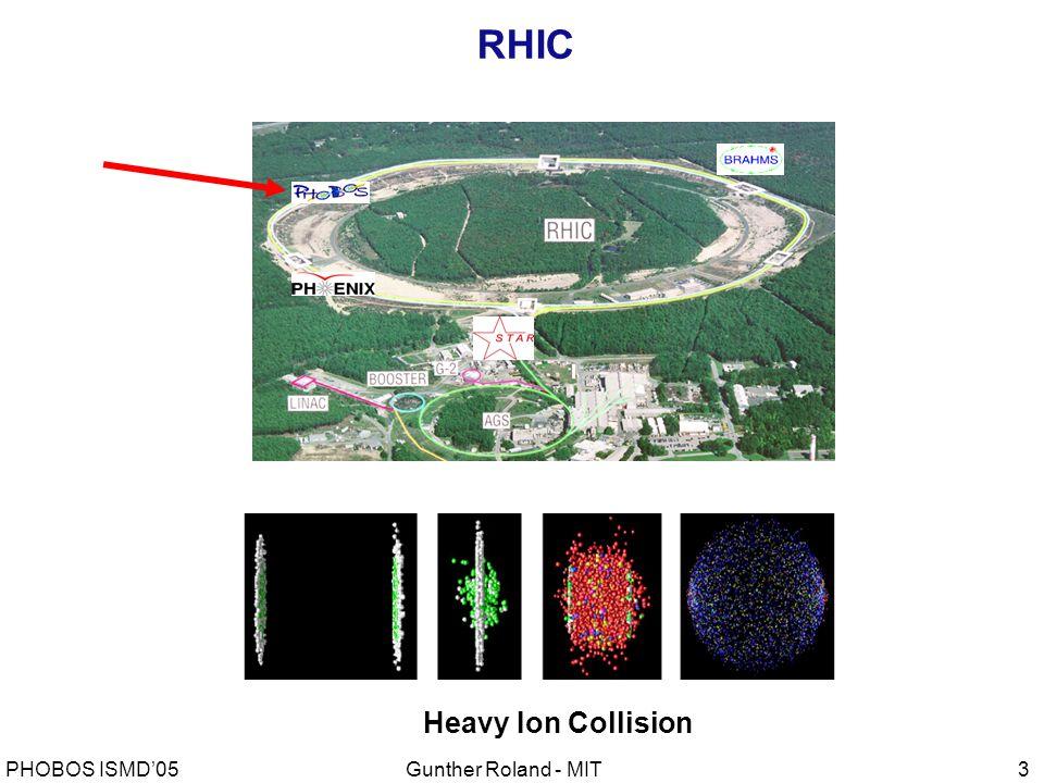 Gunther Roland - MITPHOBOS ISMD'053 RHIC Heavy Ion Collision