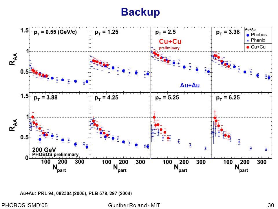 Gunther Roland - MITPHOBOS ISMD'0530 Au+Au: PRL 94, 082304 (2005), PLB 578, 297 (2004) Cu+Cu preliminary Au+Au Backup