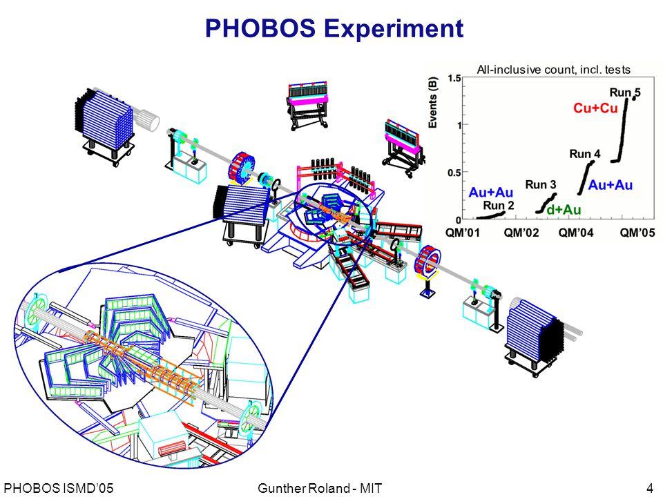 Gunther Roland - MITPHOBOS ISMD'054 PHOBOS Experiment