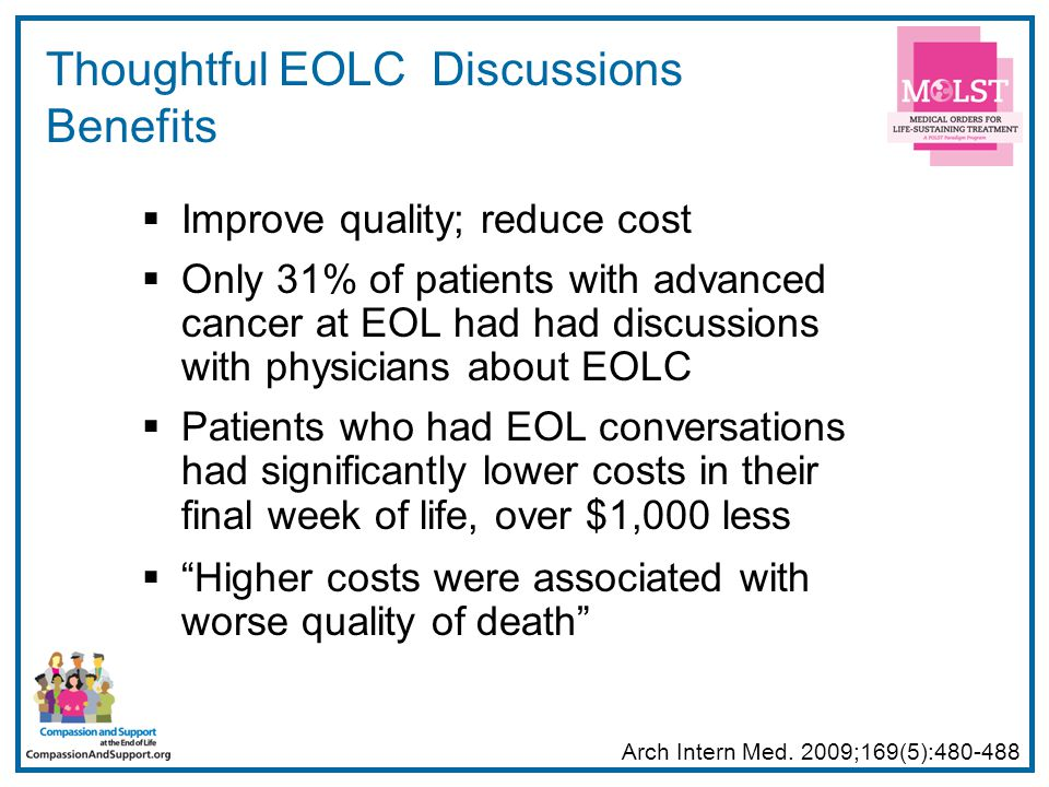 5 Thoughtful EOLC Discussions Benefits  Improve quality; reduce cost  Only 31% of patients with advanced cancer at EOL had had discussions with phys
