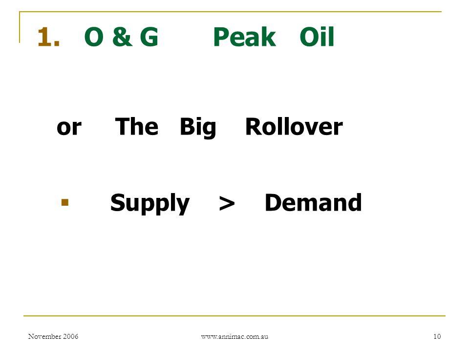 November 2006 www.annimac.com.au 10 1. O & G Peak Oil or The Big Rollover  Supply > Demand