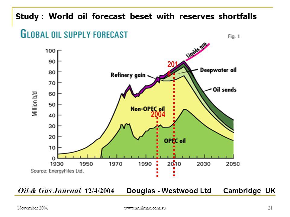 November 2006 www.annimac.com.au 21 Oil & Gas Journal 12/4/2004 Douglas - Westwood Ltd Cambridge UK Study : World oil forecast beset with reserves shortfalls 2004 201 6