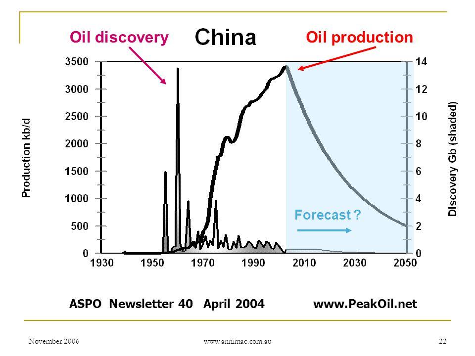 November 2006 www.annimac.com.au 22 ASPO Newsletter 40 April 2004 www.PeakOil.net Oil discoveryOil production Forecast