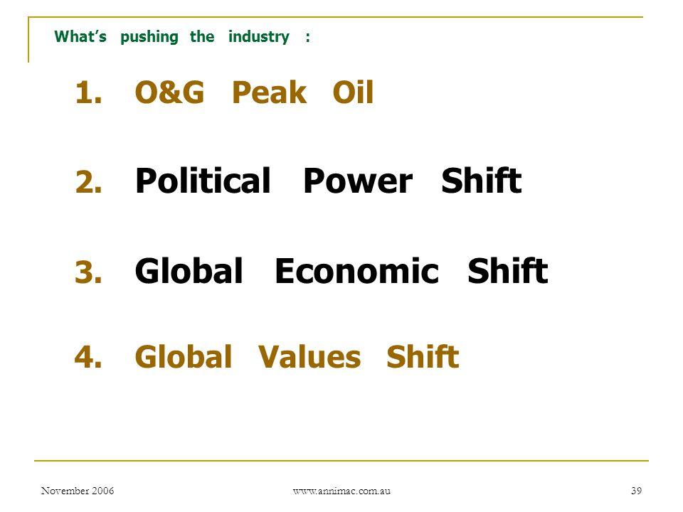 November 2006 www.annimac.com.au 39 What's pushing the industry : 1. O&G Peak Oil 2. Political Power Shift 3. Global Economic Shift 4. Global Values S