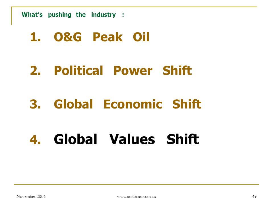 November 2006 www.annimac.com.au 49 What's pushing the industry : 1. O&G Peak Oil 2. Political Power Shift 3. Global Economic Shift 4. Global Values S